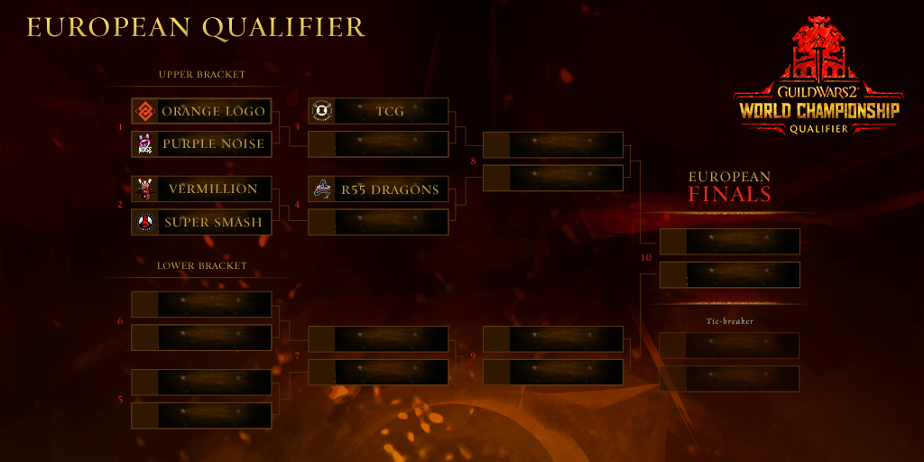 Top teams will battle in the Guild Wars 2 World Championship